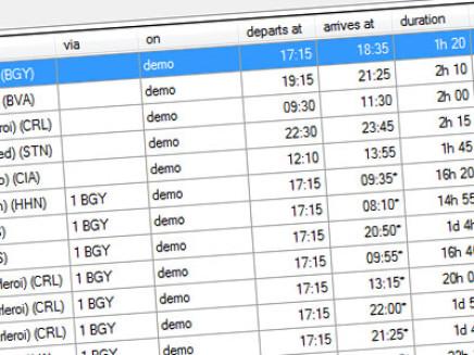 Azuon: Lacné letenky s Ryanairom